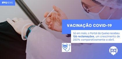 244 reclamações relacionadas com Plano de Vacinação contra a Covid-19