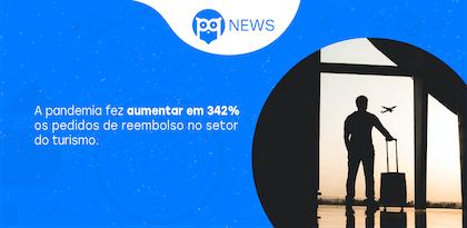 Pandemia faz aumentar em 342% os pedidos de reembolso no setor do Turismo
