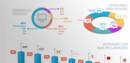 Estatística Mensal - Agosto 2015